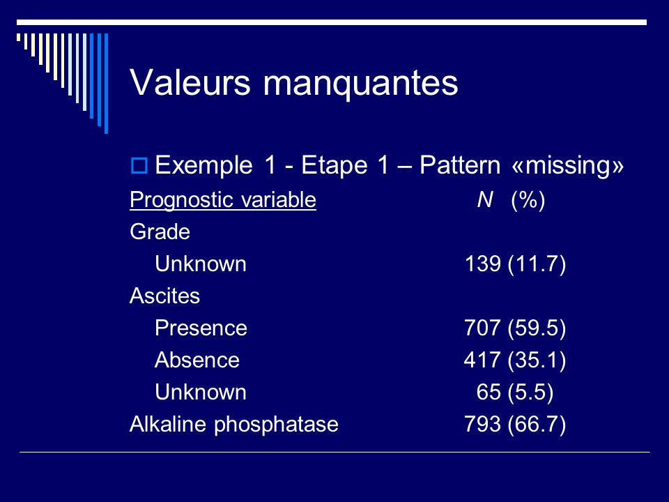 Valeurs manquantes Exemple 1 - Etape 1 – Pattern «missing»