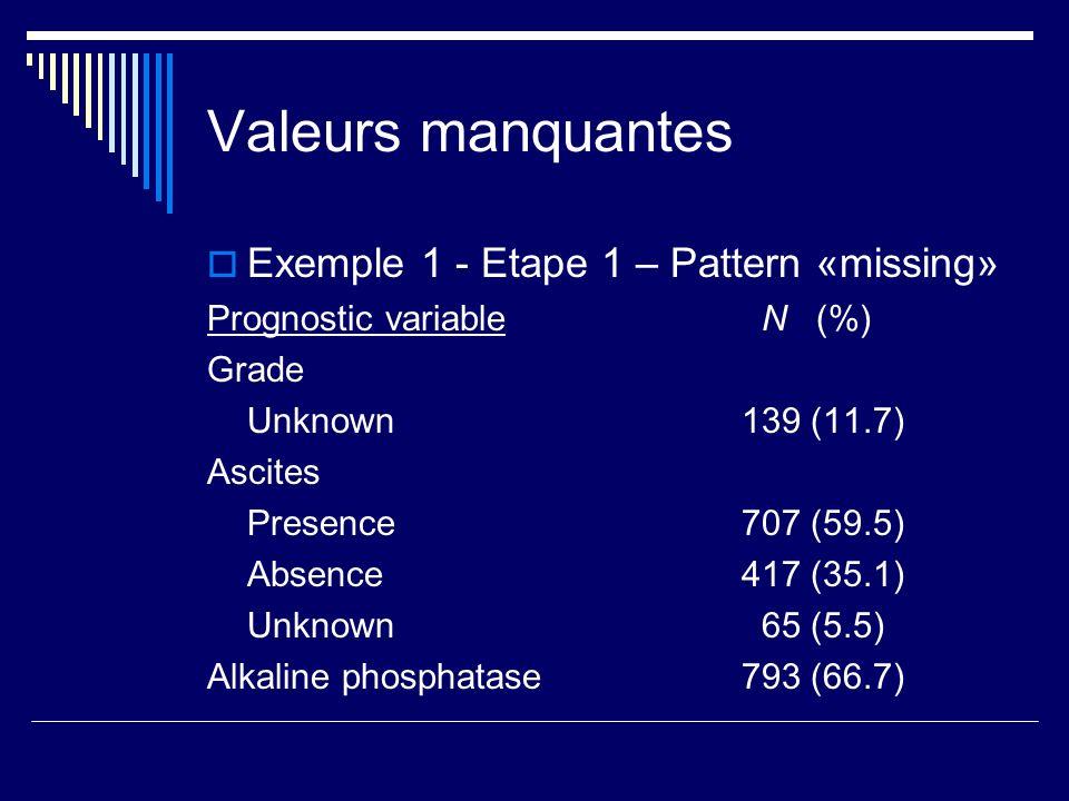 Valeurs manquantes Exemple 1 - Etape 1 – Pattern «missing»