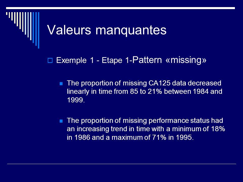 Valeurs manquantes Exemple 1 - Etape 1-Pattern «missing»