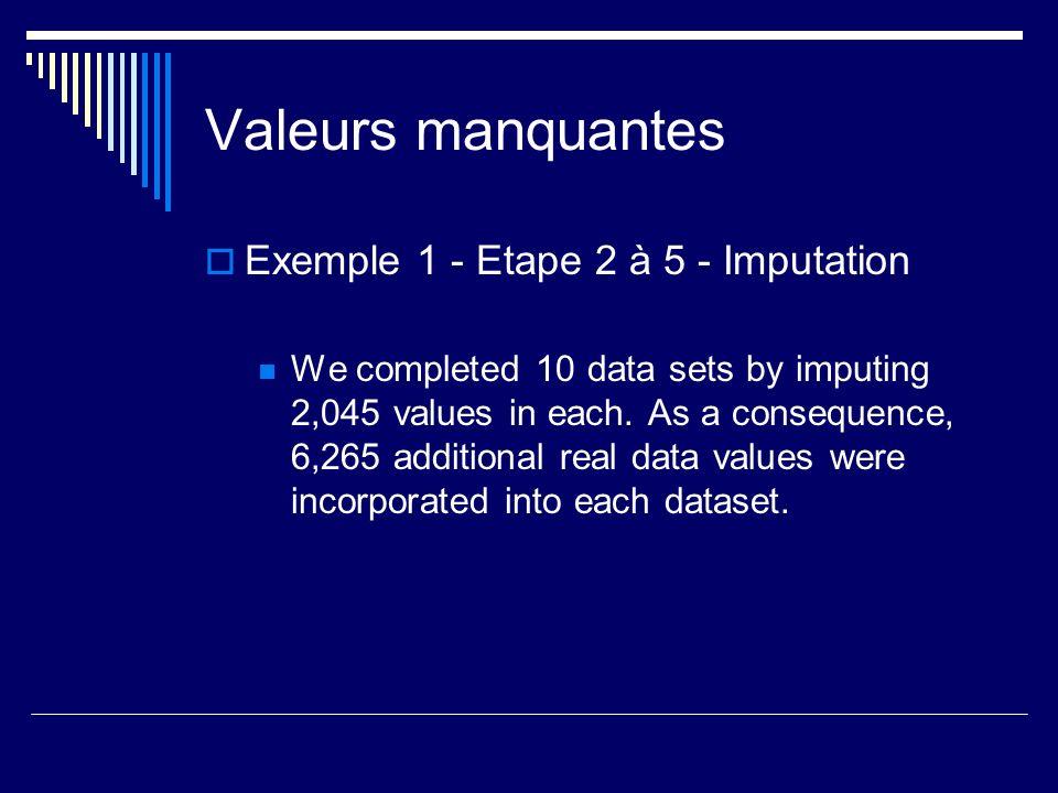 Valeurs manquantes Exemple 1 - Etape 2 à 5 - Imputation