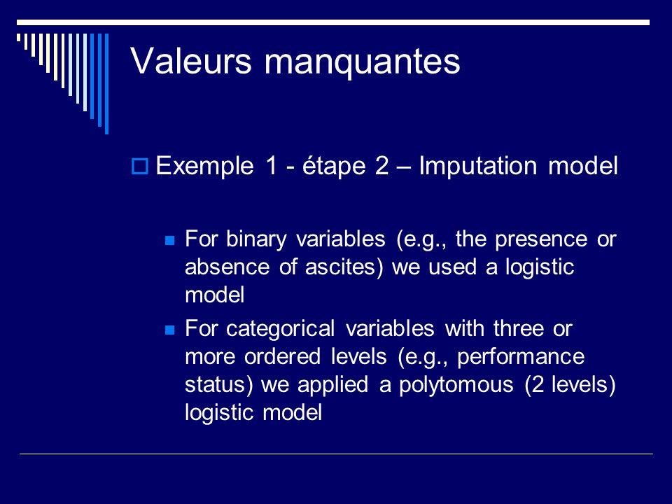 Valeurs manquantes Exemple 1 - étape 2 – Imputation model