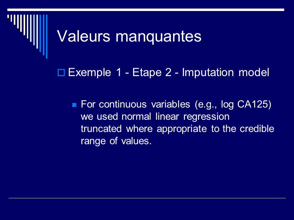 Valeurs manquantes Exemple 1 - Etape 2 - Imputation model