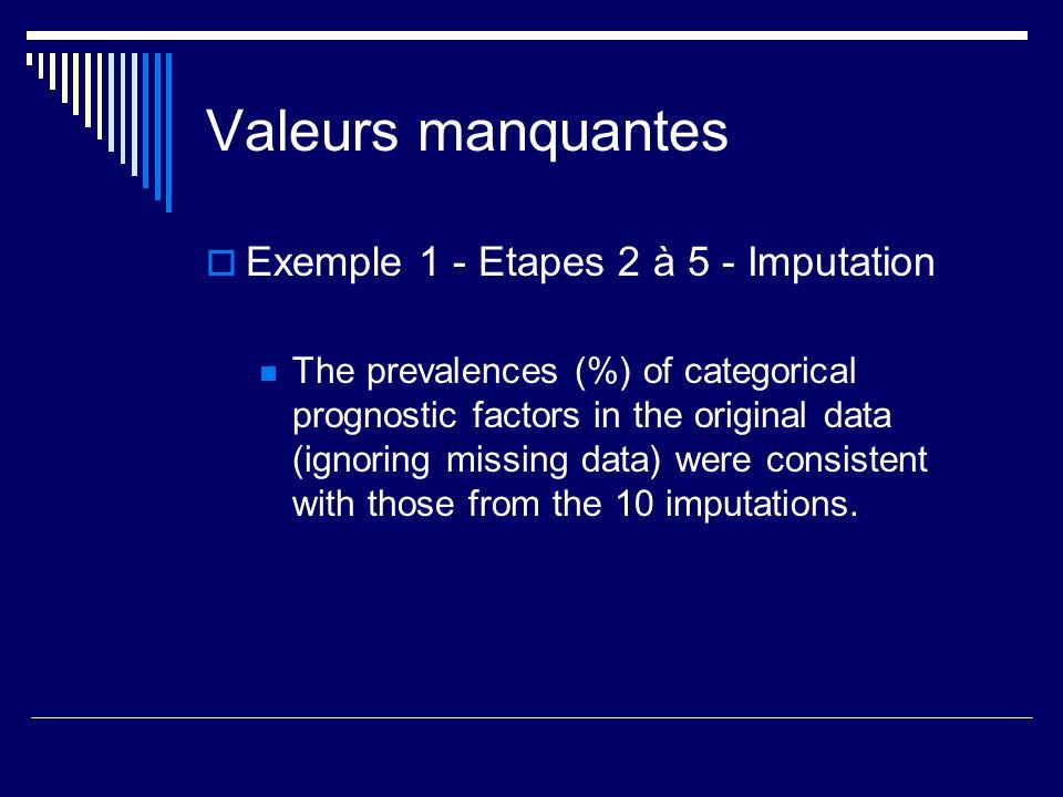 Valeurs manquantes Exemple 1 - Etapes 2 à 5 - Imputation