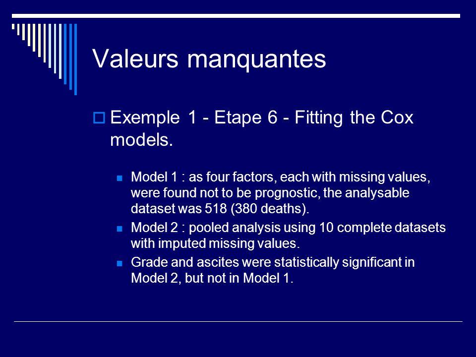 Valeurs manquantes Exemple 1 - Etape 6 - Fitting the Cox models.