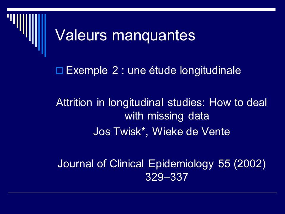 Valeurs manquantes Exemple 2 : une étude longitudinale