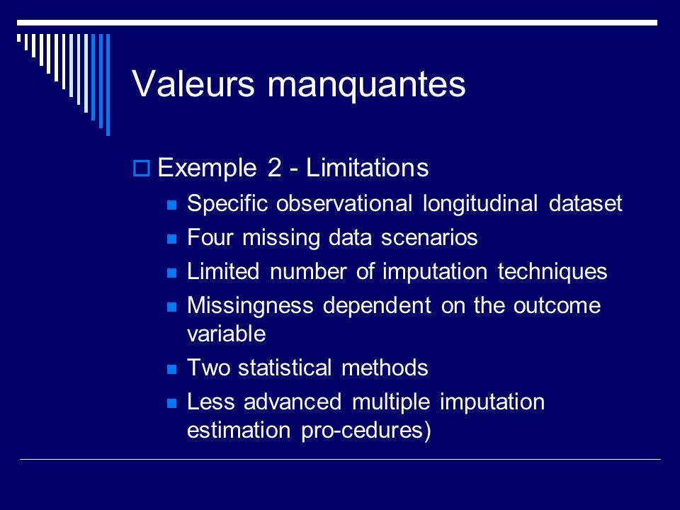 Valeurs manquantes Exemple 2 - Limitations