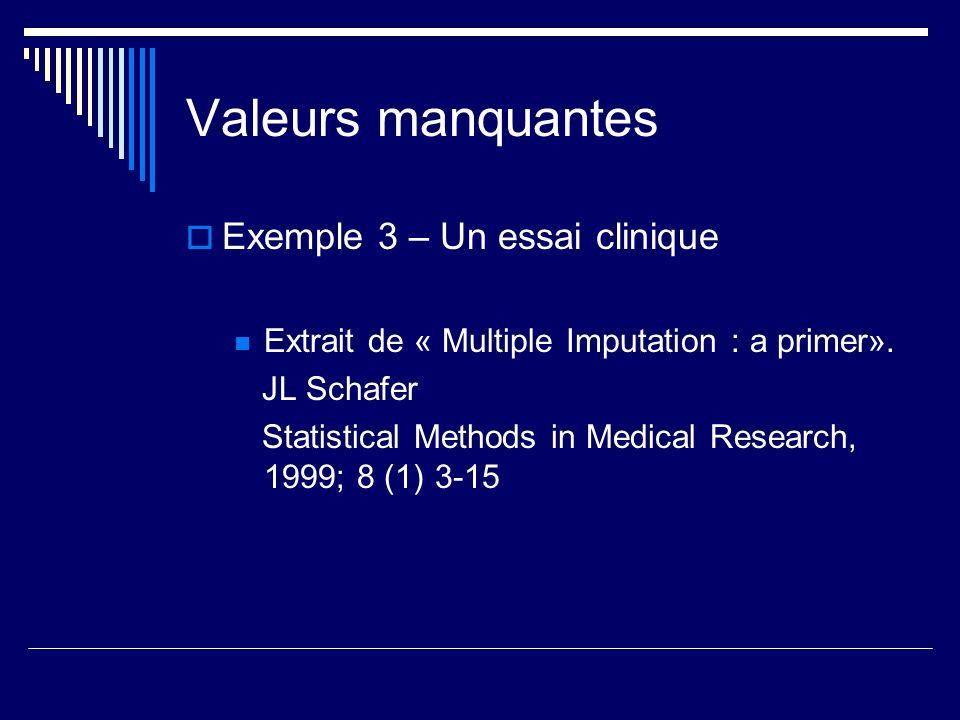 Valeurs manquantes Exemple 3 – Un essai clinique