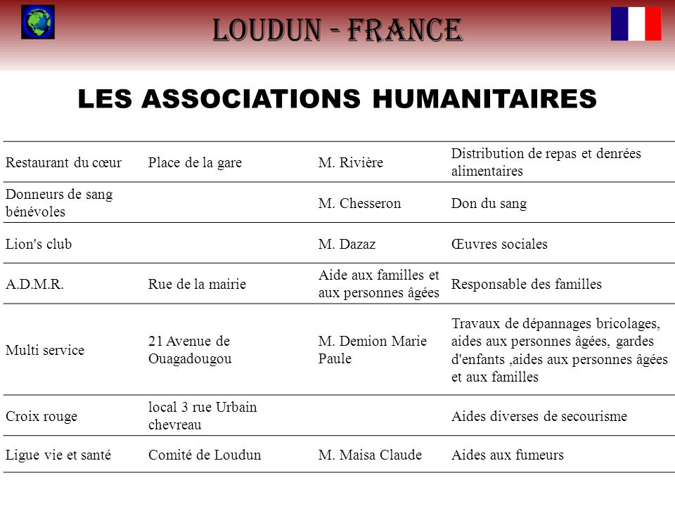 LES ASSOCIATIONS HUMANITAIRES