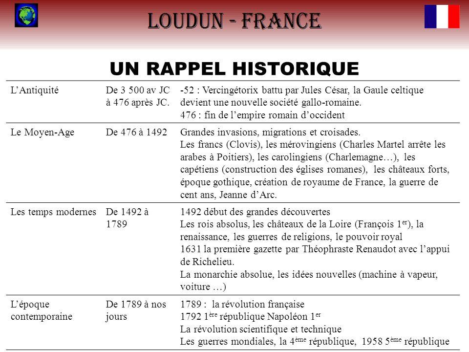 UN RAPPEL HISTORIQUE L'Antiquité De 3 500 av JC à 476 après JC.
