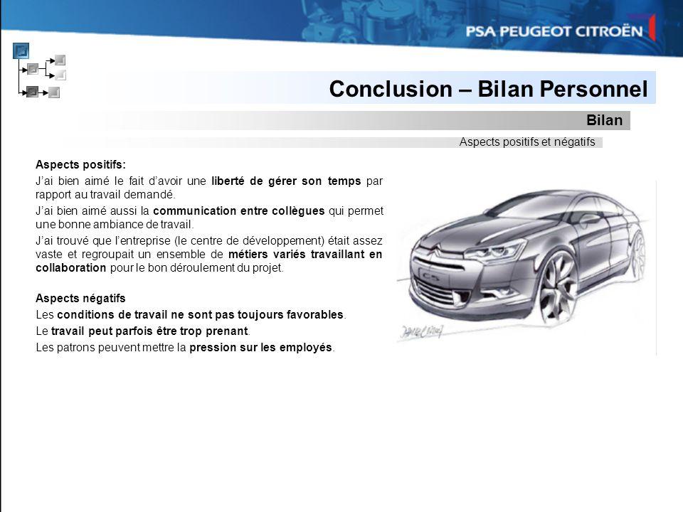 Conclusion – Bilan Personnel