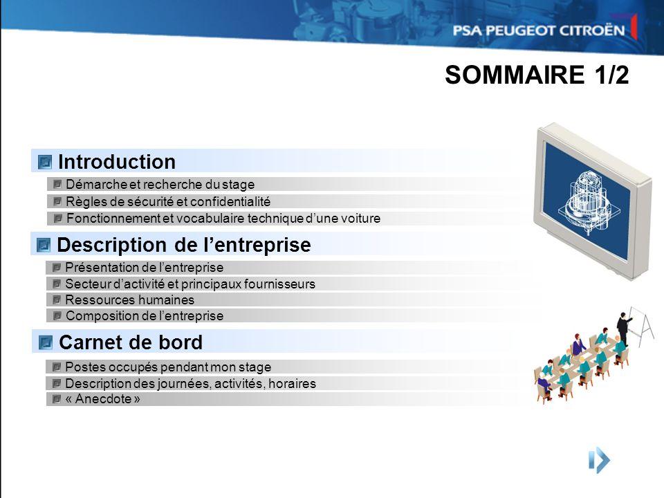 SOMMAIRE 1/2 Introduction Description de l'entreprise Carnet de bord