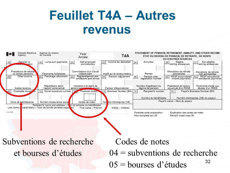 Feuillet T4A – Autres revenus