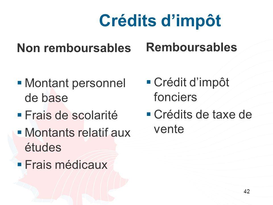 Crédits d'impôt Non remboursables Remboursables