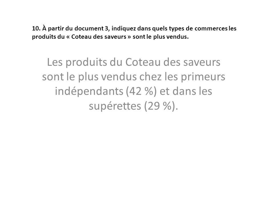10. À partir du document 3, indiquez dans quels types de commerces les produits du « Coteau des saveurs » sont le plus vendus.