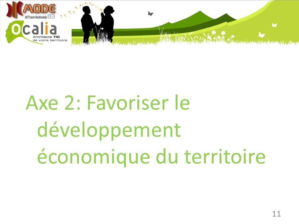 Axe 2: Favoriser le développement économique du territoire