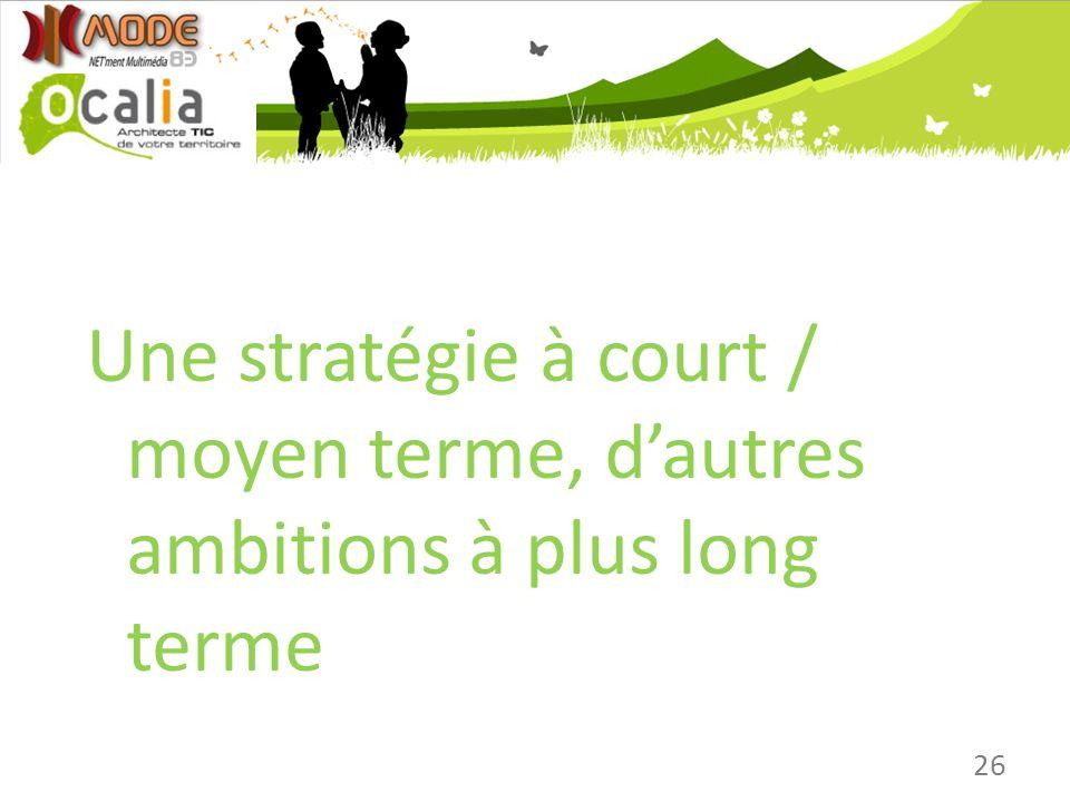 Une stratégie à court / moyen terme, d'autres ambitions à plus long terme