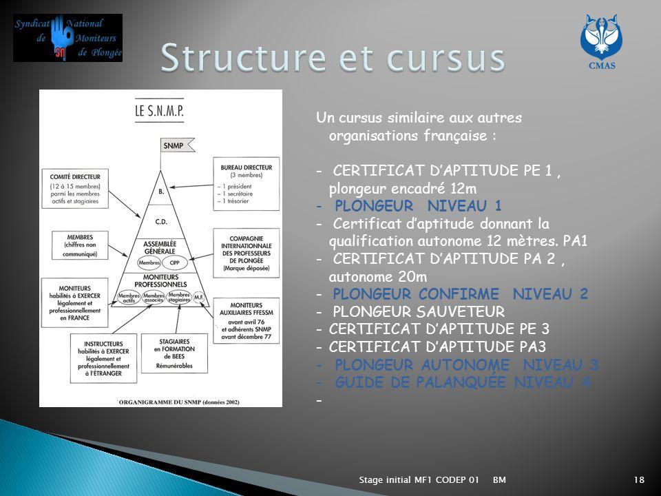 Structure et cursus Un cursus similaire aux autres organisations française : CERTIFICAT D'APTITUDE PE 1 , plongeur encadré 12m.