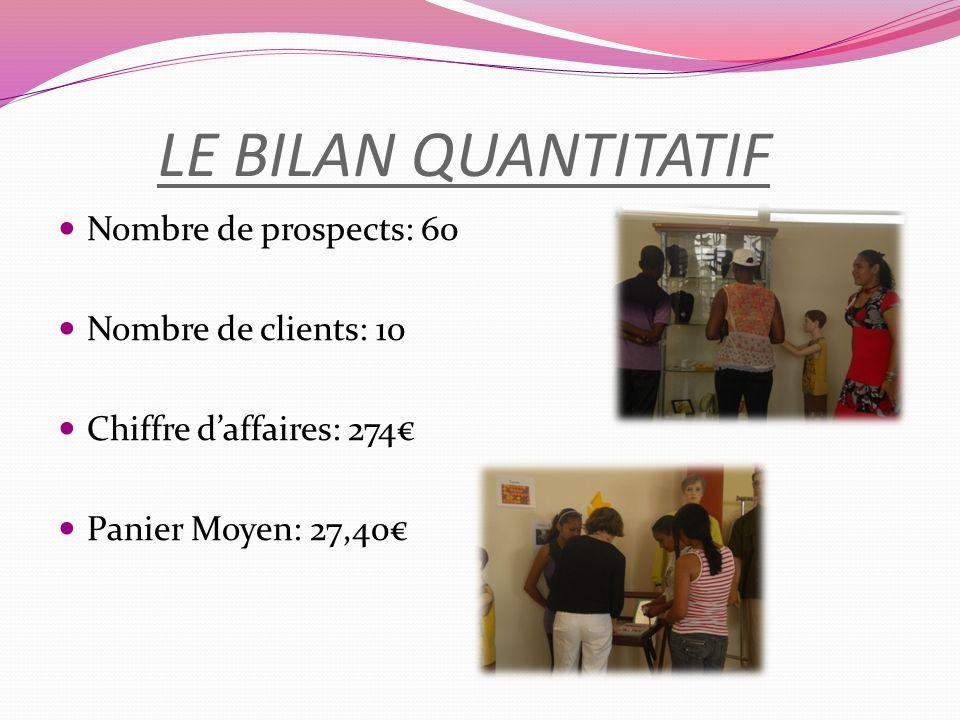 LE BILAN QUANTITATIF Nombre de prospects: 60 Nombre de clients: 10