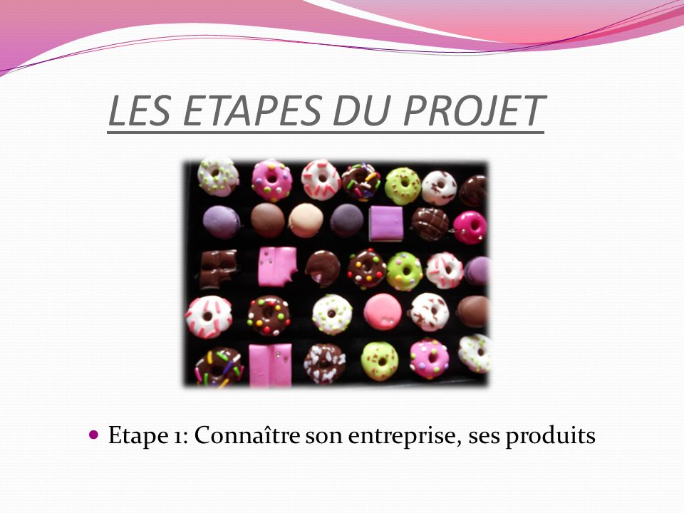 LES ETAPES DU PROJET Etape 1: Connaître son entreprise, ses produits