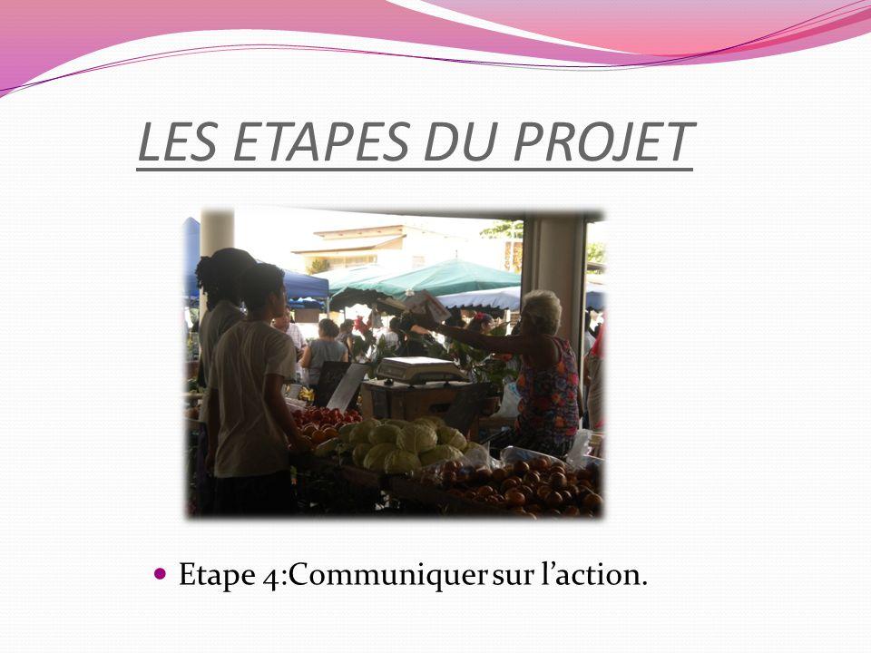 LES ETAPES DU PROJET Etape 4:Communiquer sur l'action.