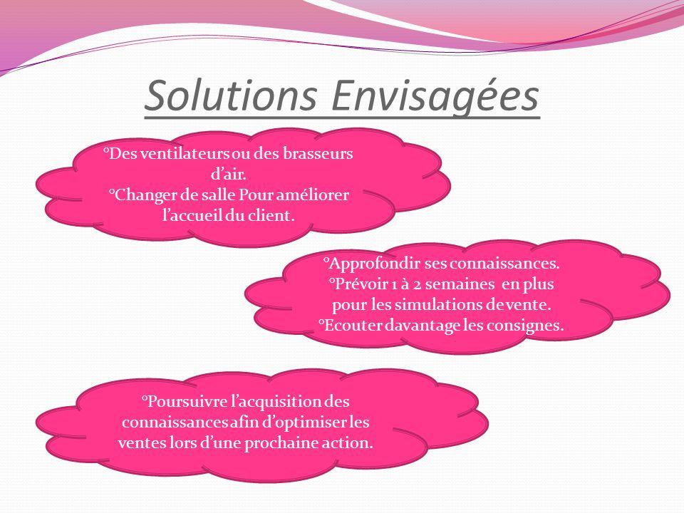 Solutions Envisagées °Des ventilateurs ou des brasseurs d'air.