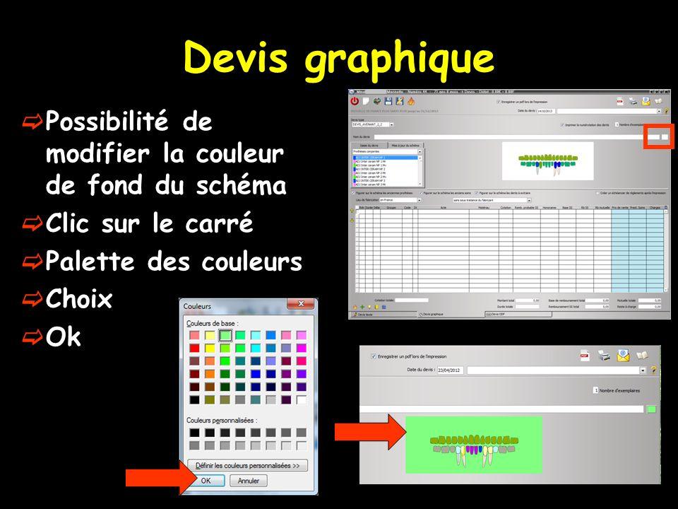 Devis graphique Possibilité de modifier la couleur de fond du schéma
