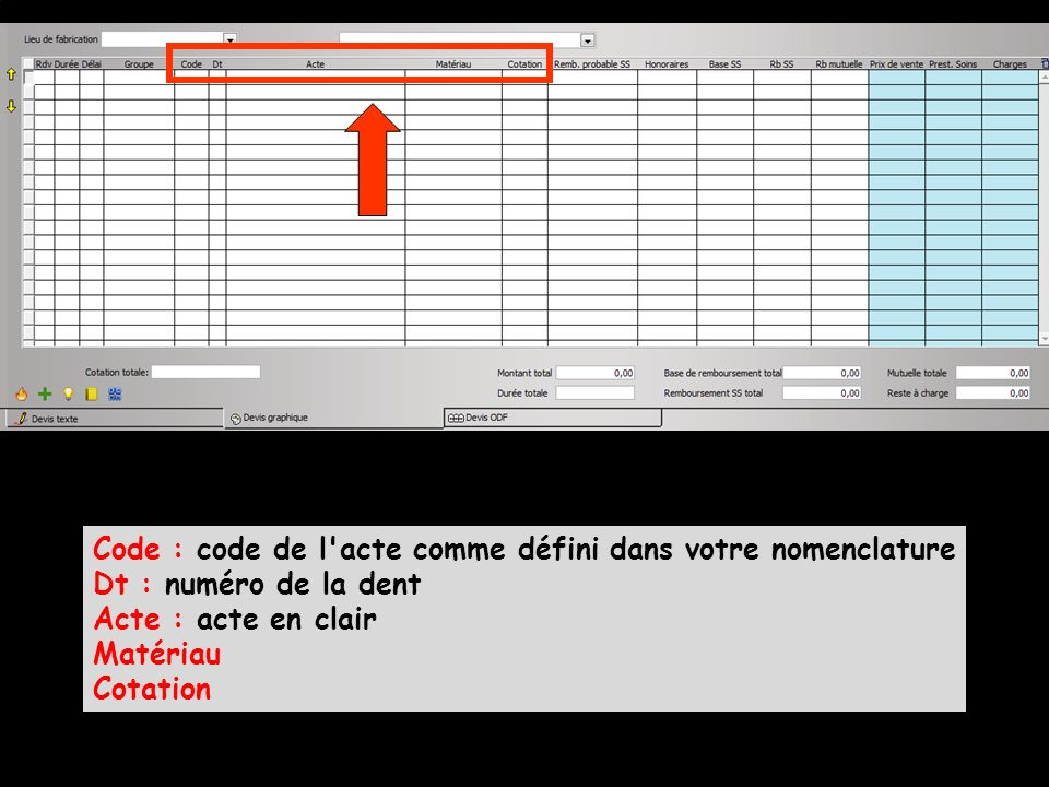 Code : code de l acte comme défini dans votre nomenclature