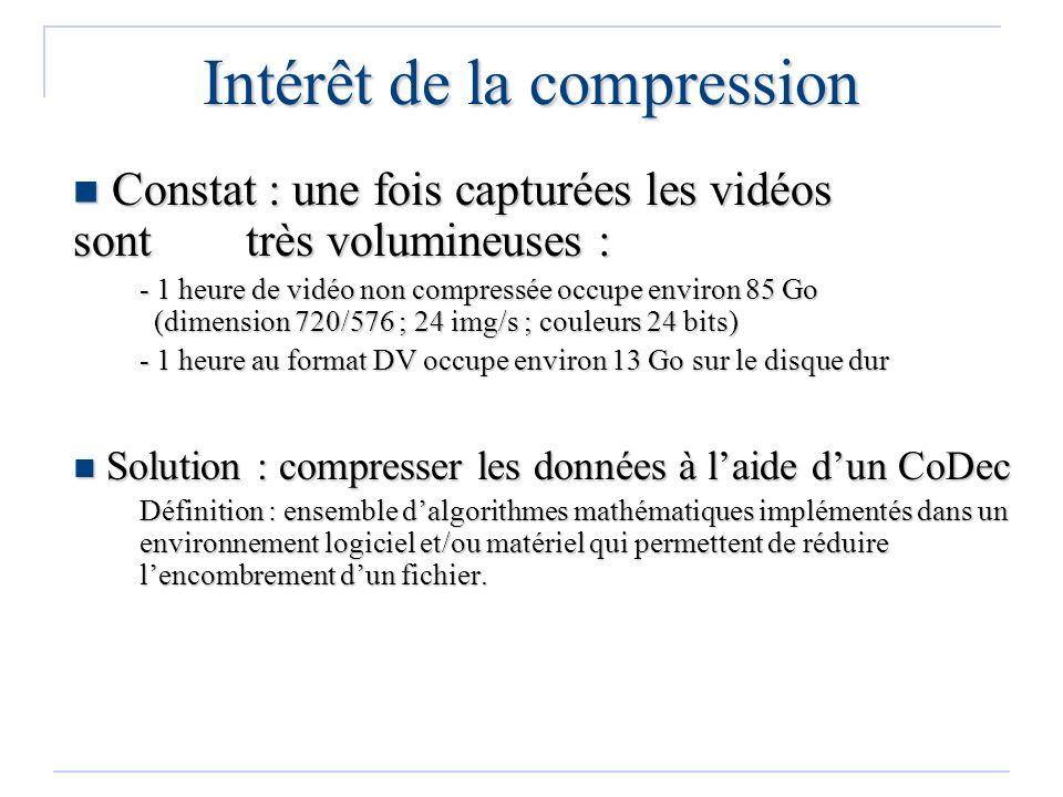Intérêt de la compression