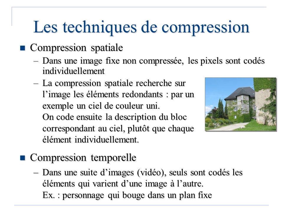 Les techniques de compression