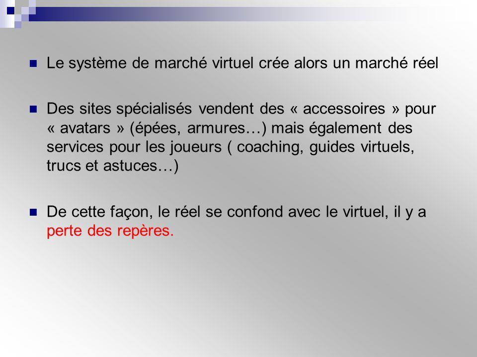 Le système de marché virtuel crée alors un marché réel