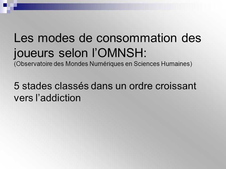 Les modes de consommation des joueurs selon l'OMNSH: (Observatoire des Mondes Numériques en Sciences Humaines) 5 stades classés dans un ordre croissant vers l'addiction