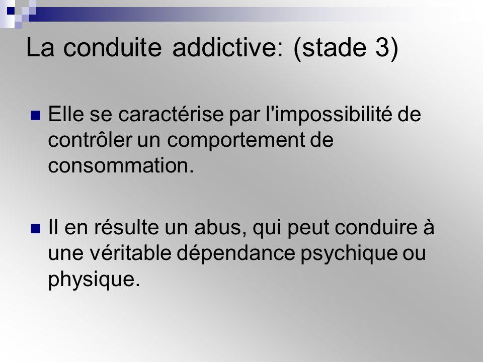 La conduite addictive: (stade 3)