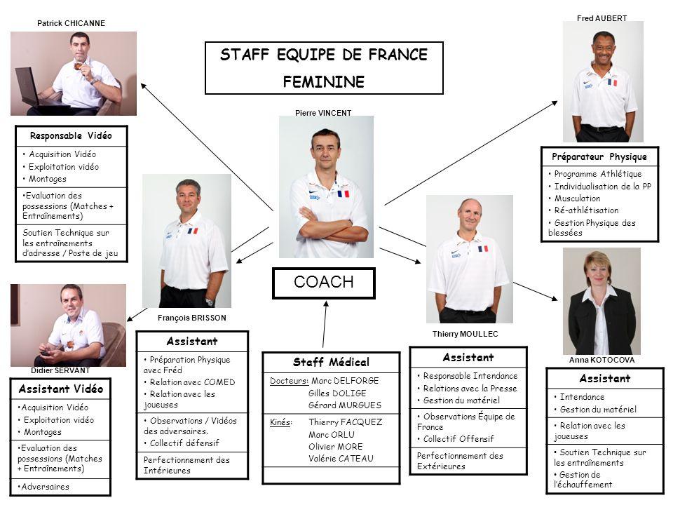 COACH STAFF EQUIPE DE FRANCE FEMININE Assistant Assistant