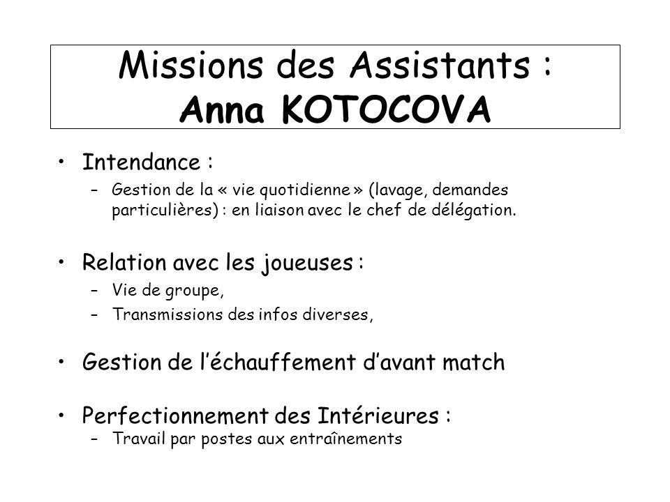 Missions des Assistants : Anna KOTOCOVA