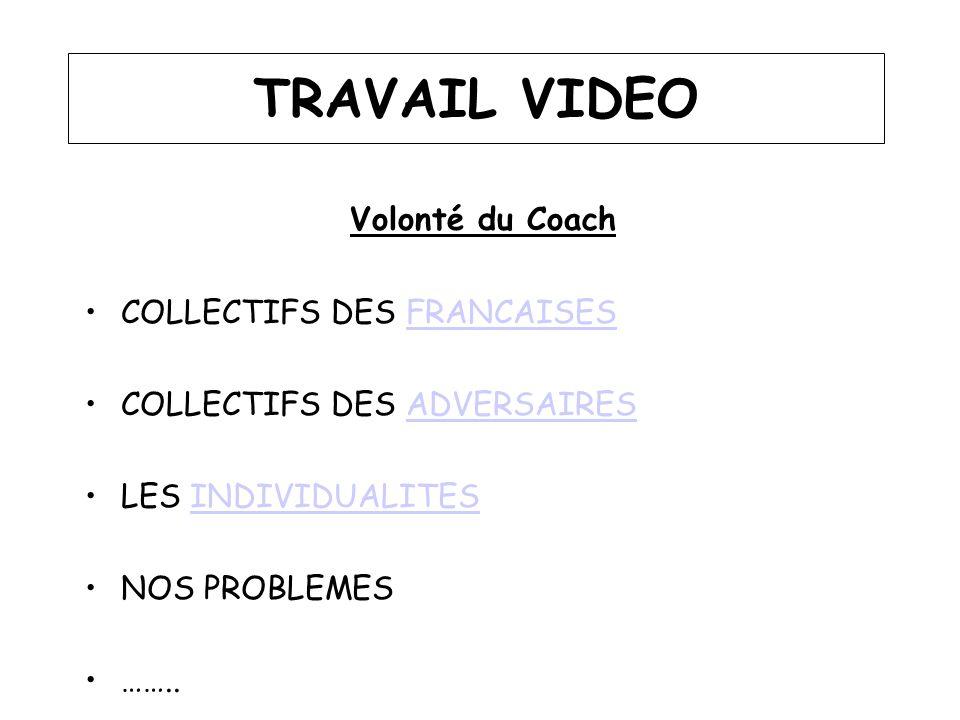 TRAVAIL VIDEO Volonté du Coach COLLECTIFS DES FRANCAISES