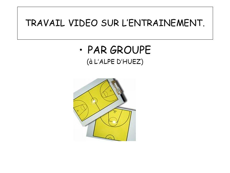 TRAVAIL VIDEO SUR L'ENTRAINEMENT.