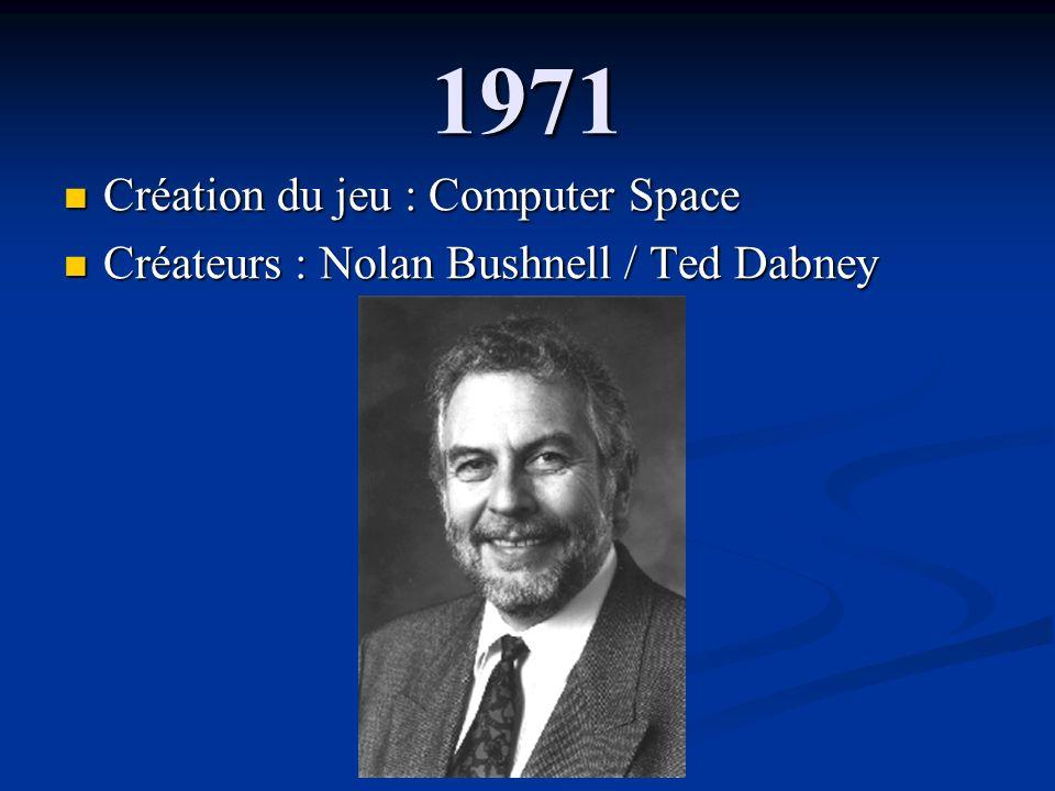 1971 Création du jeu : Computer Space