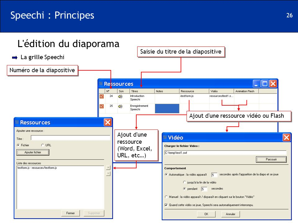 Speechi : Principes L édition du diaporama