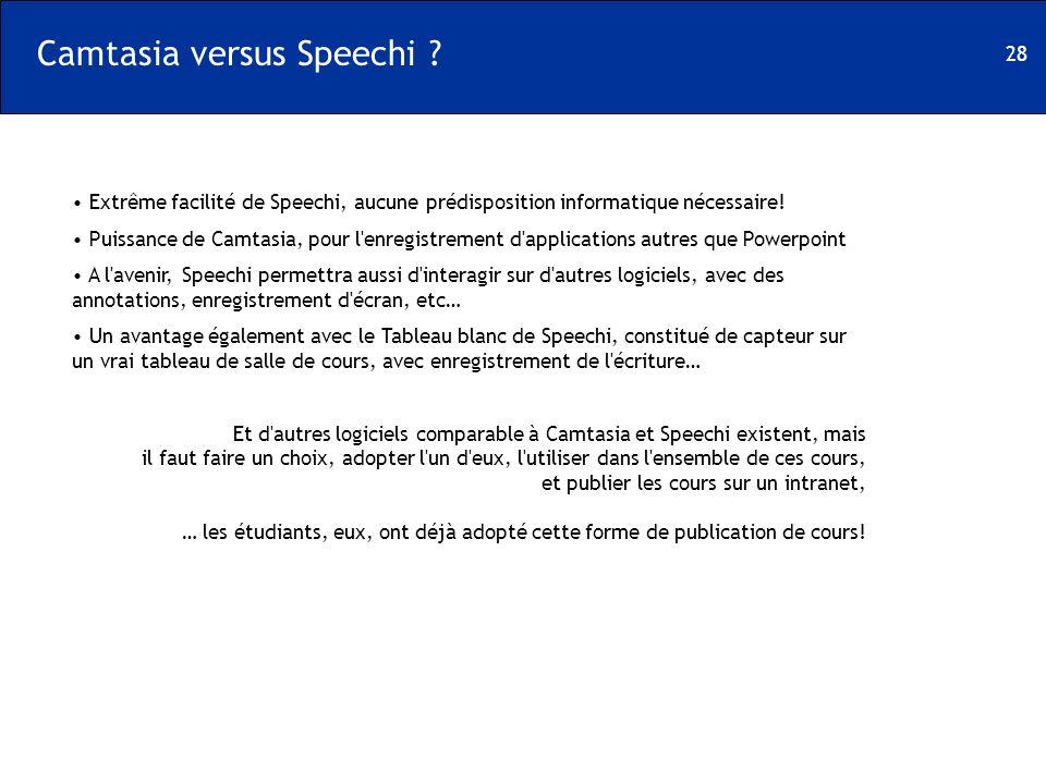 Camtasia versus Speechi