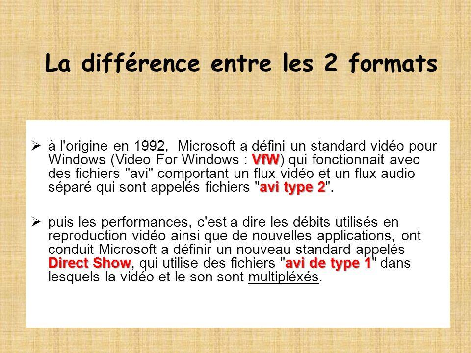 La différence entre les 2 formats