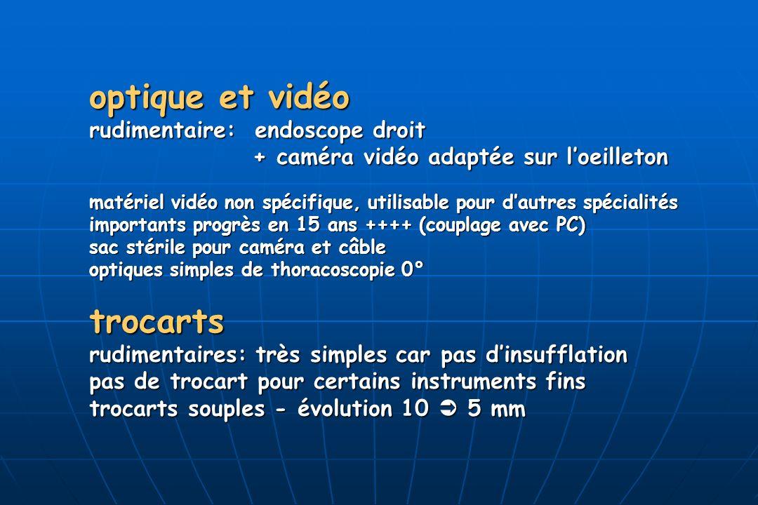 optique et vidéo trocarts rudimentaire: endoscope droit