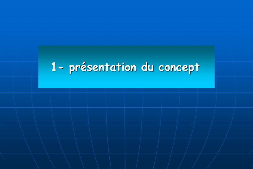 1- présentation du concept