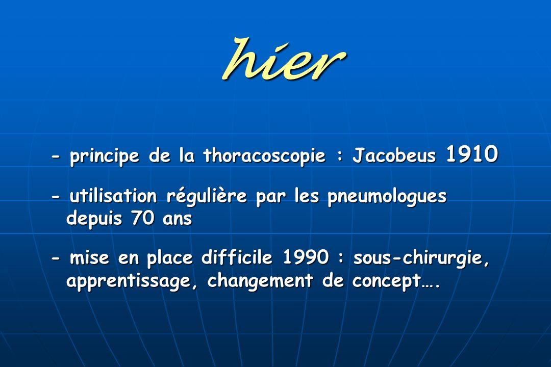 hier - principe de la thoracoscopie : Jacobeus 1910