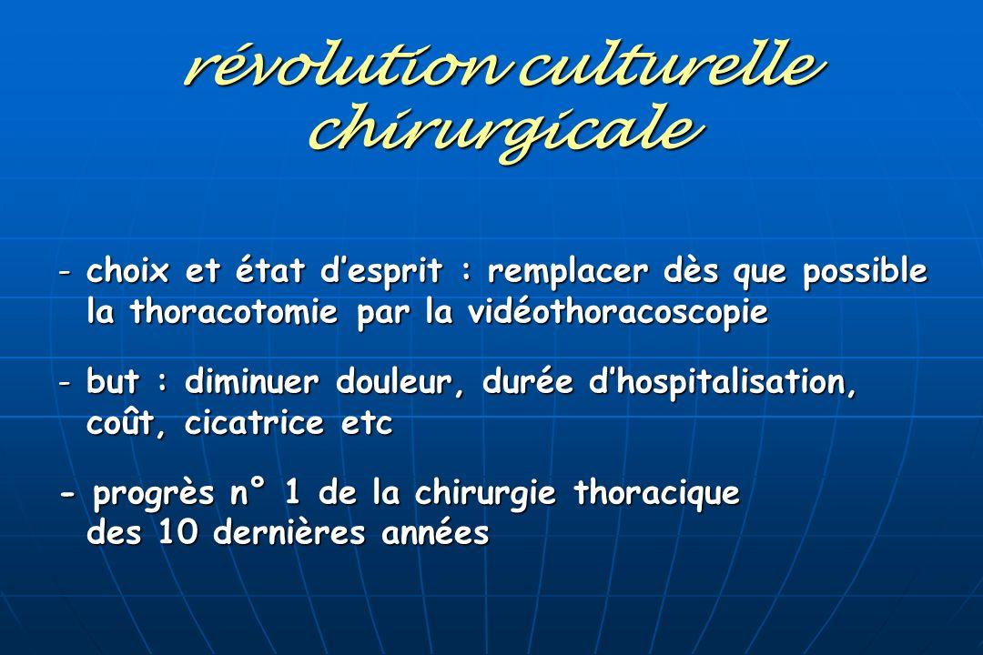 révolution culturelle chirurgicale
