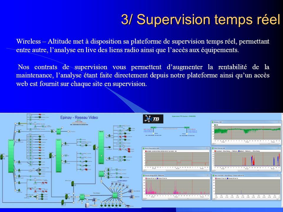 3/ Supervision temps réel
