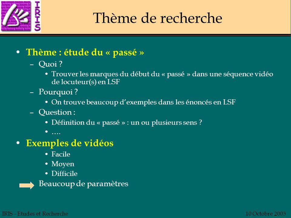 Thème de recherche Thème : étude du « passé » Exemples de vidéos