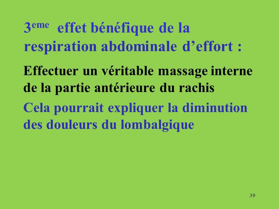 3eme effet bénéfique de la respiration abdominale d'effort :