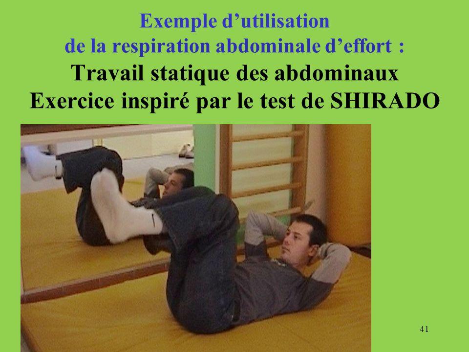 Exemple d'utilisation de la respiration abdominale d'effort : Travail statique des abdominaux Exercice inspiré par le test de SHIRADO