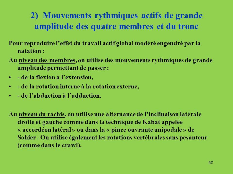 2) Mouvements rythmiques actifs de grande amplitude des quatre membres et du tronc