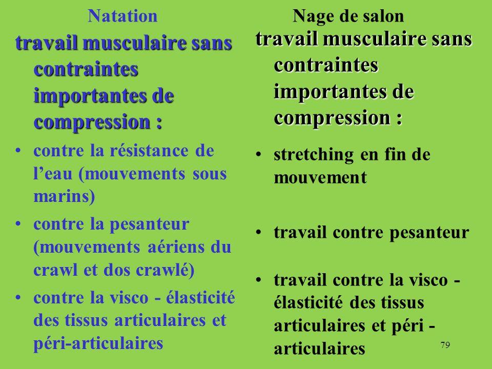 travail musculaire sans contraintes importantes de compression :